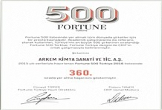Fortune 500 Turkiye 2016